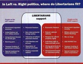 libertarians.jpg