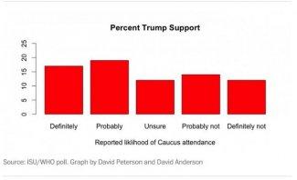 Trump caucus.JPG