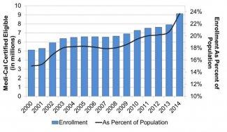 Medicare Trends.jpg