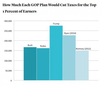 GOP tax cuts1.JPG