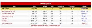 Trump vs Clinton1.JPG