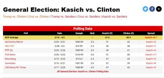 Kasich vs Clinton.JPG