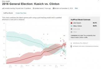 Kasich vs Clinton2.JPG