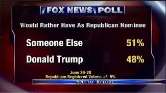 Trump Don't Want Poll.JPG