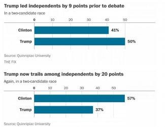 Trump Post Debate Poll.JPG