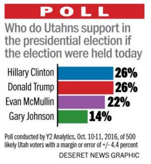 Utah Poll.JPG