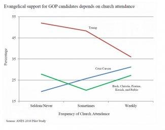 Evangelical Support.JPG