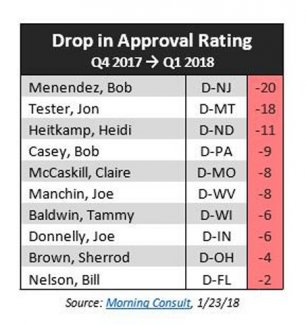 Senator-Approval.jpg