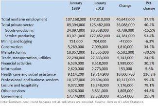 Jobs Change.JPG